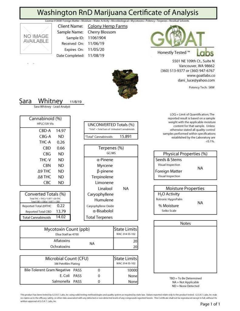Colony Hemp Farms Certificate of Analysis